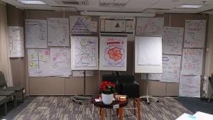 Erickson College Internationali koolitusprogrammi stiilinäide tööriistadest